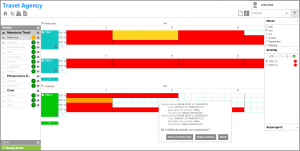 Grafički prikaz sa filterom
